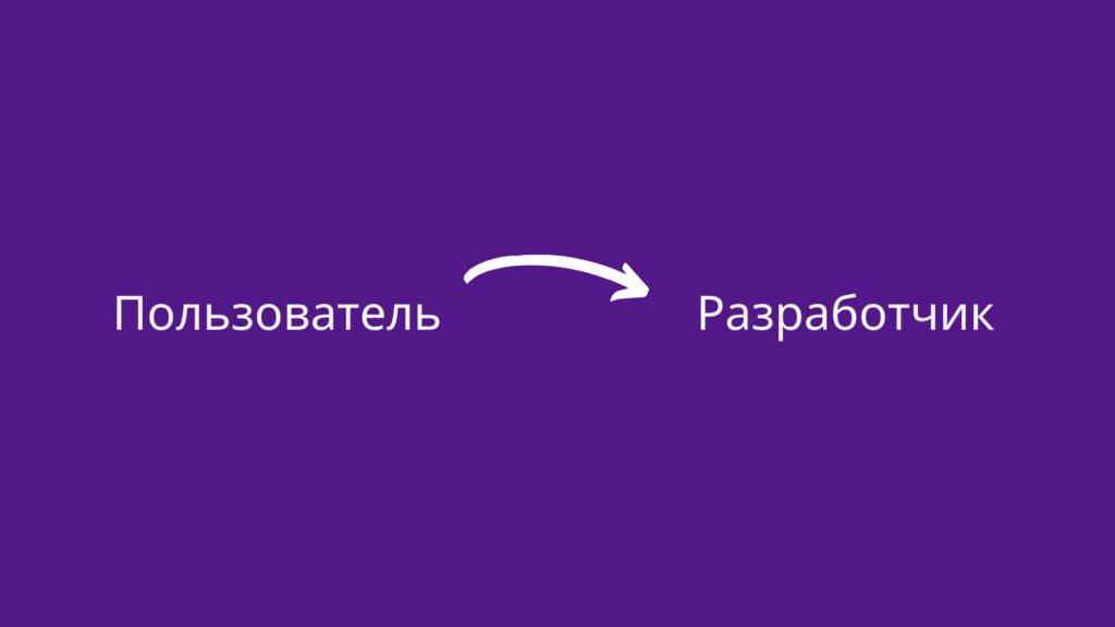Передаем информацию от пользователя сразу к разработчикам — внедряем продуктовый подход
