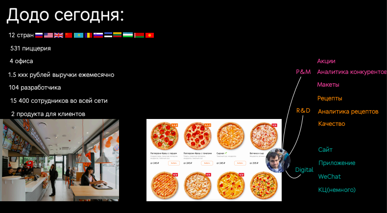 Додо Пицца в 2019 году, ProductSense