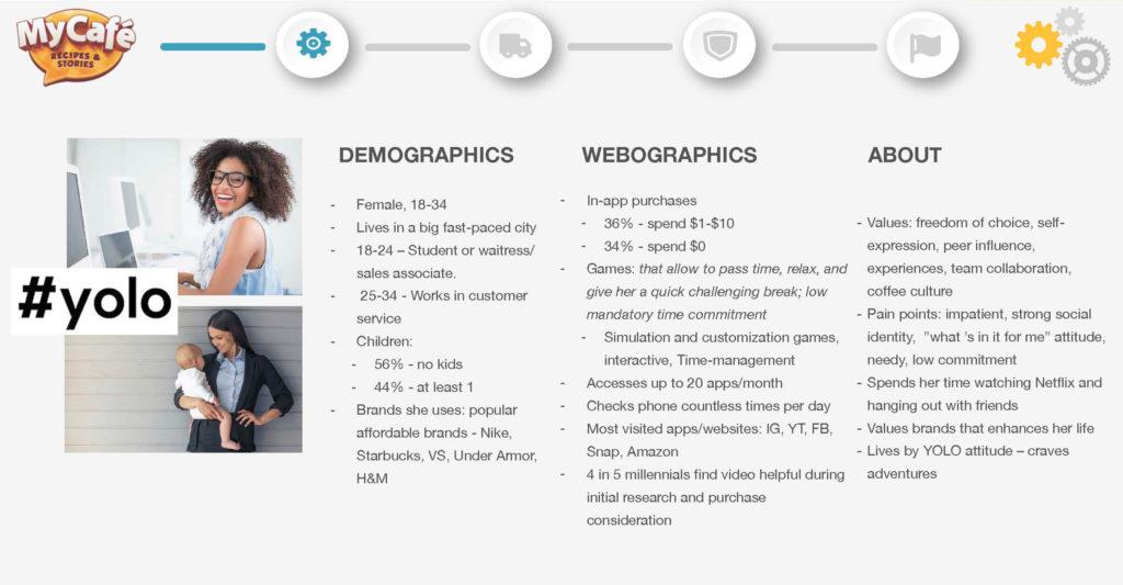 Анастасия Подоляк — Как создать маркетинговую и продуктовую стратегию для эффективного роста — Портрет ЦА — ProductSense