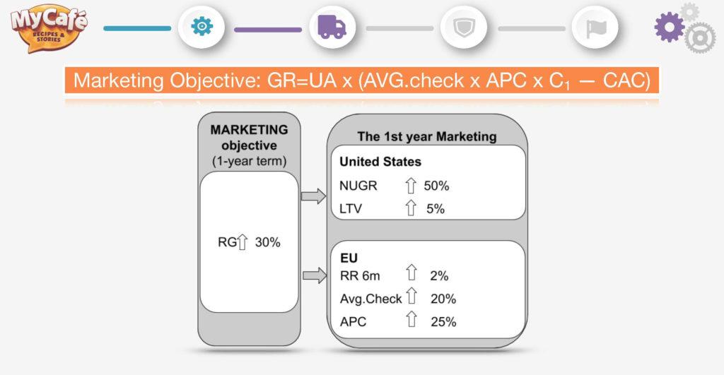 Анастасия Подоляк — Как создать маркетинговую и продуктовую стратегию для эффективного роста — Вектор развития для разных рынков — ProductSense