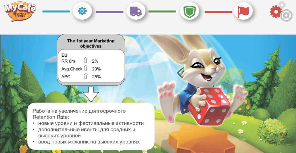 Анастасия Подоляк — Как создать маркетинговую и продуктовую стратегию для эффективного роста — Вносим изменения в приложение — ProductSense