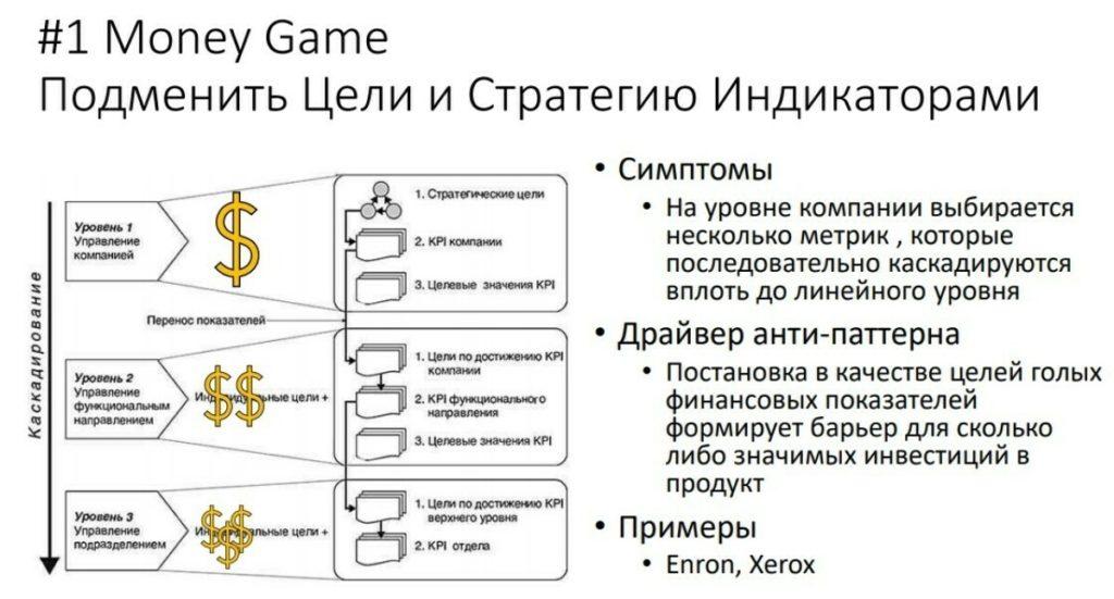 Ошибки в создании бизнес-стратегии: MoneyGame — подмена целей индикаторами