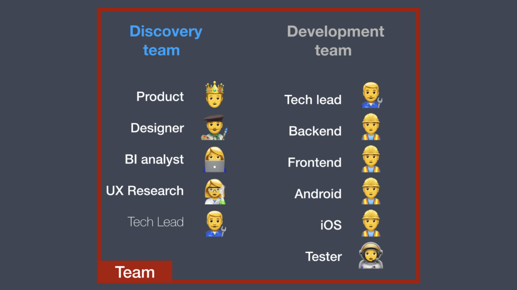 Михаил Правдин — Зачем Авито «облачные» UX-исследователи и как с ними работать — Discovery team — ProductSense
