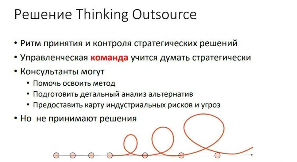 Ошибки в создании бизнес-стратегии: решение Thinking Outsource