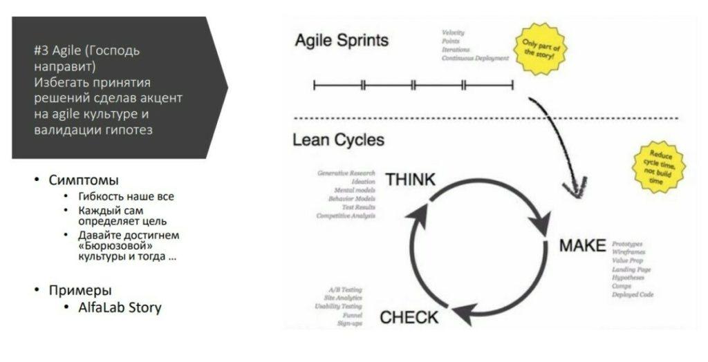 Ошибки в создании бизнес-стратегии: подмена стратегии Agile