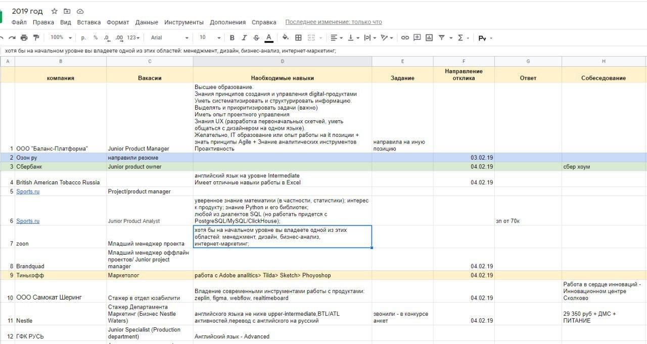 Фрагмент таблицы с учетом всех откликов на вакансии