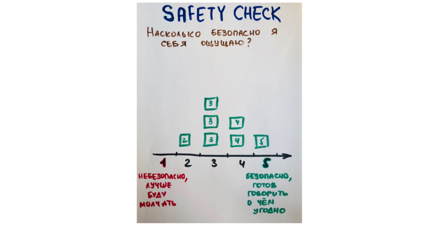 Слайд из презентации курса —шкала безопасности