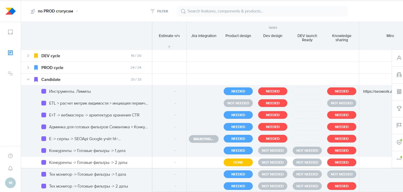 Модули и функционал, которые будут реализованы, с разметками их статусов в Product Board