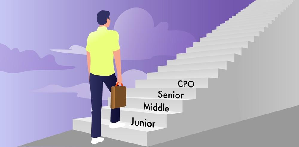 От Junior до CPO: как менеджеру продуктов развиваться в профессии и выстраивать карьерный трек?